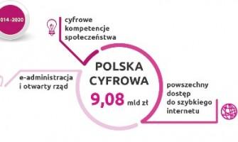 Pierwszy program nalata 2014-2020 przyjęty